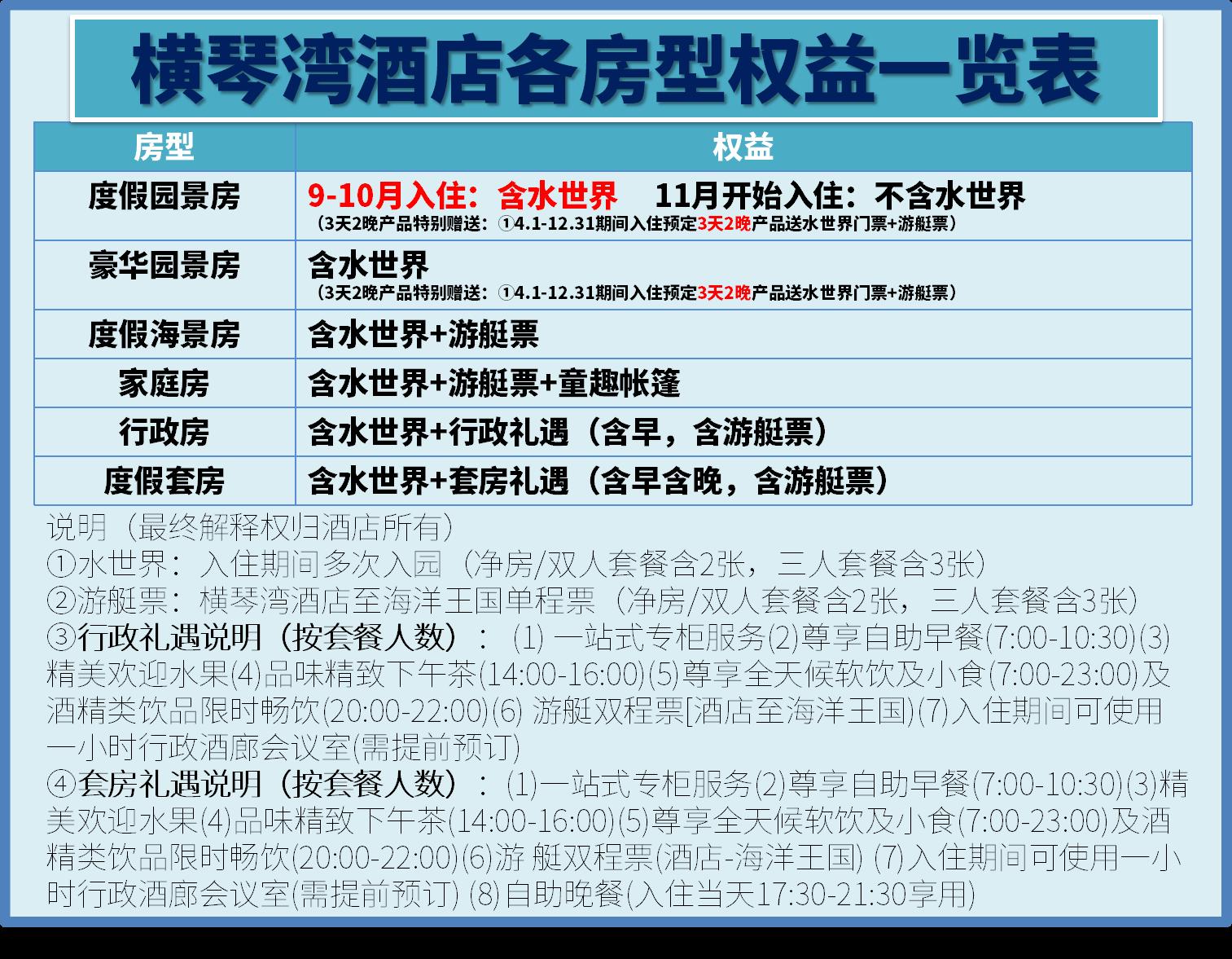 横琴湾房型权益(APP).png